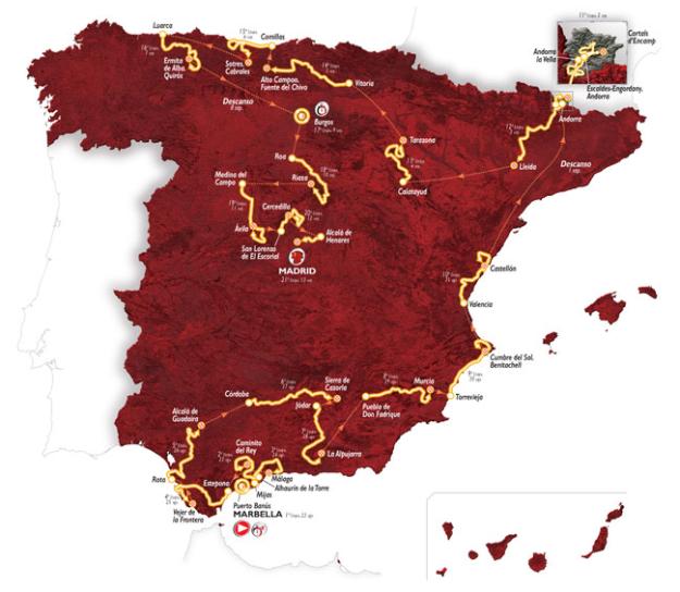 Percurso de toda La Vuelta 2015
